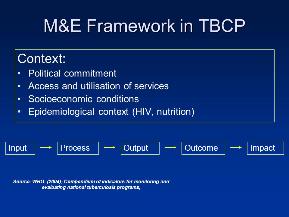 M&E Framework in TBCP Context: Political commitment Access and utilisation of services Socioeconomic conditions Epidemiological context (HIV, nutrition) InputProcessOutput OutcomeImpact Source: WHO: (2004); Compendium of indicators for monitoring and evaluating national tuberculosis programs,