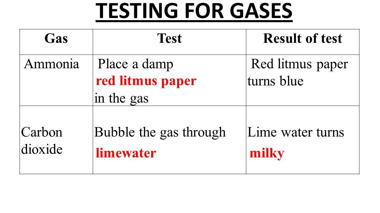ACTION OF HEAT ON NITRATE SALTS