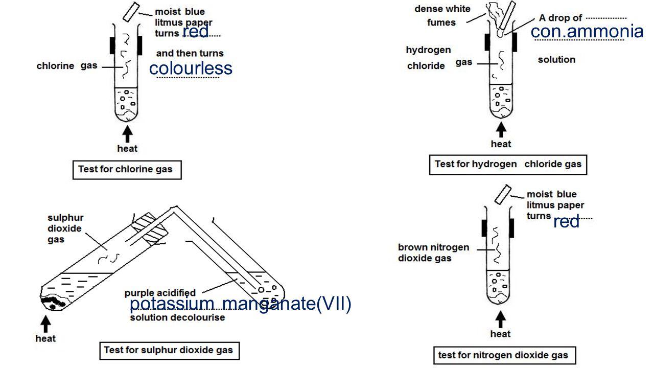 red colourless potassium manganate(VII) con.ammonia red