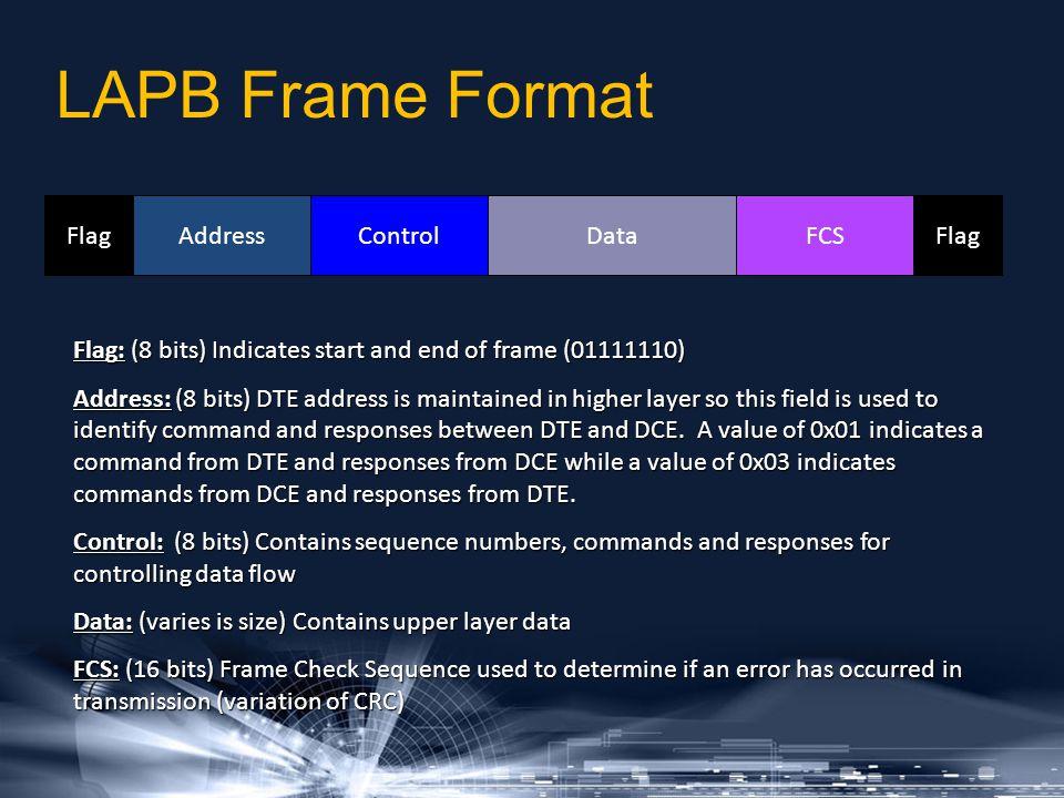 LAPB Frame Format Flag AddressControlDataFCS Flag: (8 bits) Indicates start and end of frame (01111110) Address: (8 bits) DTE address is maintained in