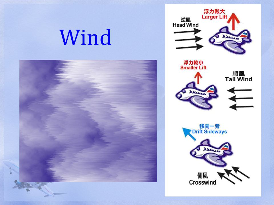 Understanding Wind Wind is defined as the horizontal movement of air relative to the earth s surface.