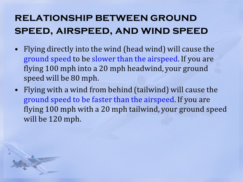 How does wind affect aircraft performance?