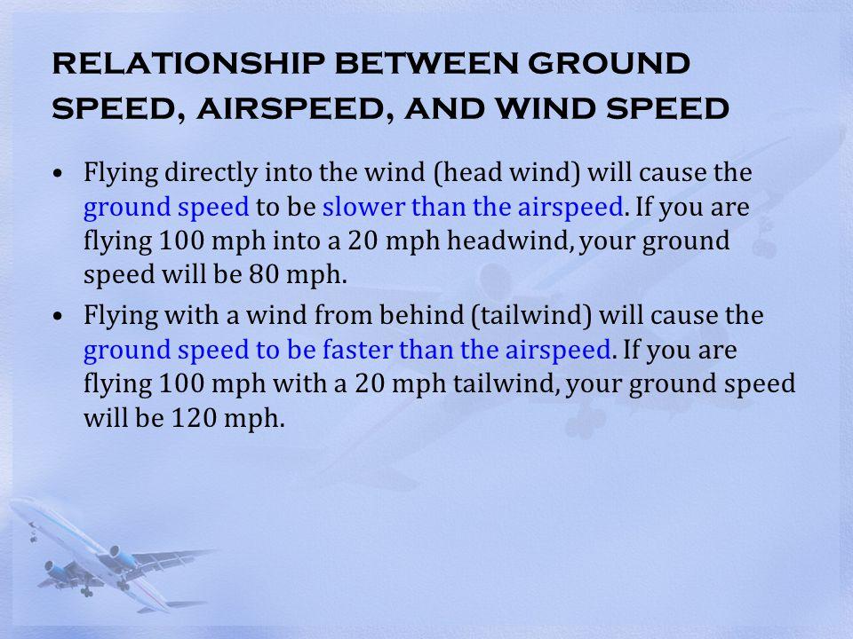 Effect of headwind on ground speed
