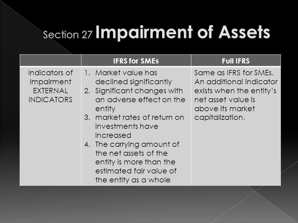 IFRS for SMEsFull IFRS Indicators of Impairment EXTERNAL INDICATORS 1.Market value has declined significantly 2.Significant changes with an adverse effect on the entity 3.market rates of return on investments have increased 4.The carrying amount of the net assets of the entity is more than the estimated fair value of the entity as a whole Same as IFRS for SMEs.