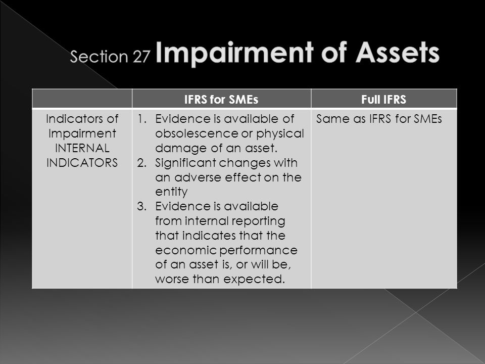 IFRS for SMEsFull IFRS Indicators of Impairment INTERNAL INDICATORS 1.Evidence is available of obsolescence or physical damage of an asset.