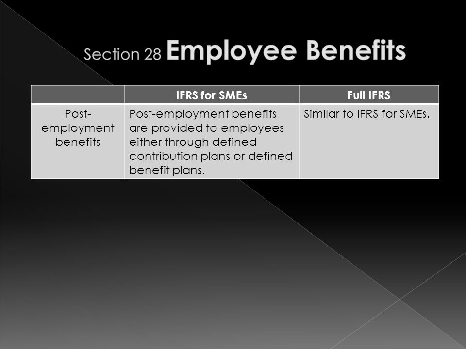 IFRS for SMEsFull IFRS Post- employment benefits Post-employment benefits are provided to employees either through defined contribution plans or defined benefit plans.