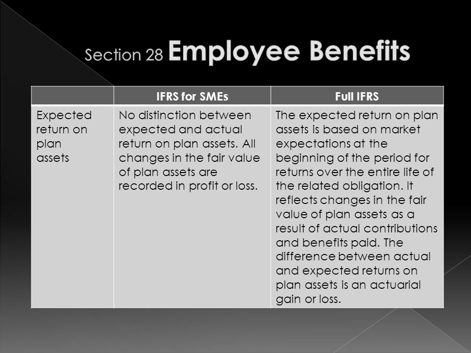 IFRS for SMEsFull IFRS Expected return on plan assets No distinction between expected and actual return on plan assets.