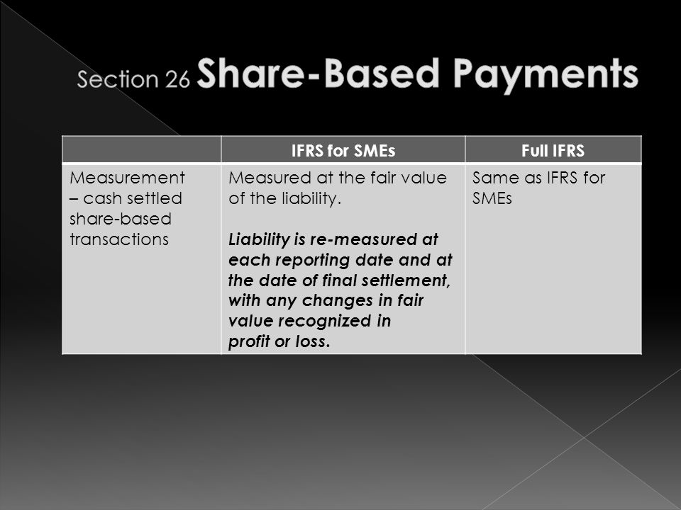 IFRS for SMEsFull IFRS Measurement – cash settled share-based transactions Measured at the fair value of the liability.