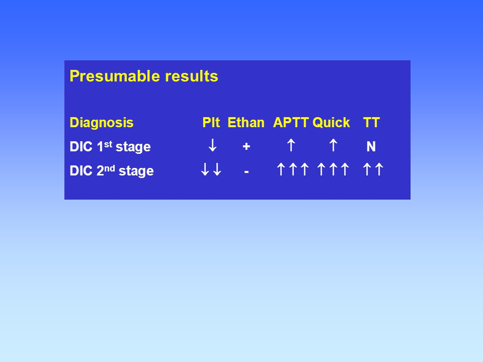 Presumable results DiagnosisPltEthanAPTTQuickTT DIC 1 st stage  +   N DIC 2 nd stage   -        