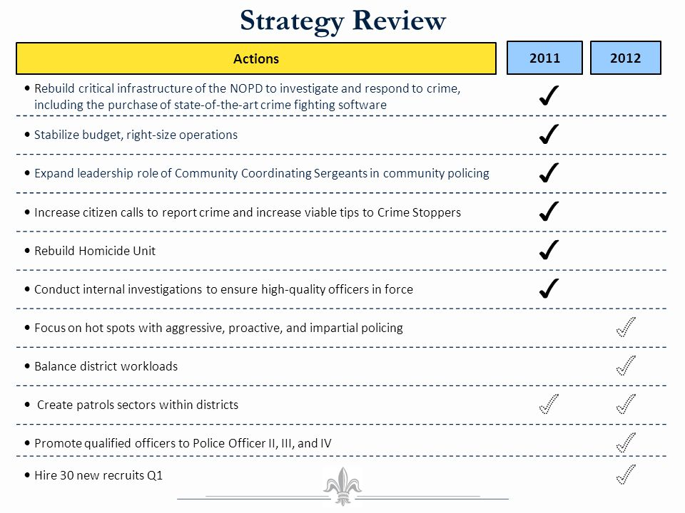 Strategy Review Rebuild critical infrastructure of the NOPD to investigate and respond to crime, including the purchase of state-of-the-art crime figh