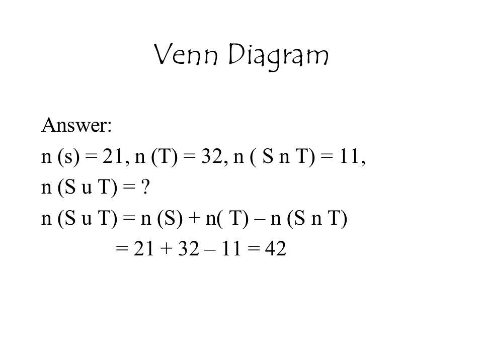 Venn Diagram Answer: n (s) = 21, n (T) = 32, n ( S n T) = 11, n (S u T) = ? n (S u T) = n (S) + n( T) – n (S n T) = 21 + 32 – 11 = 42
