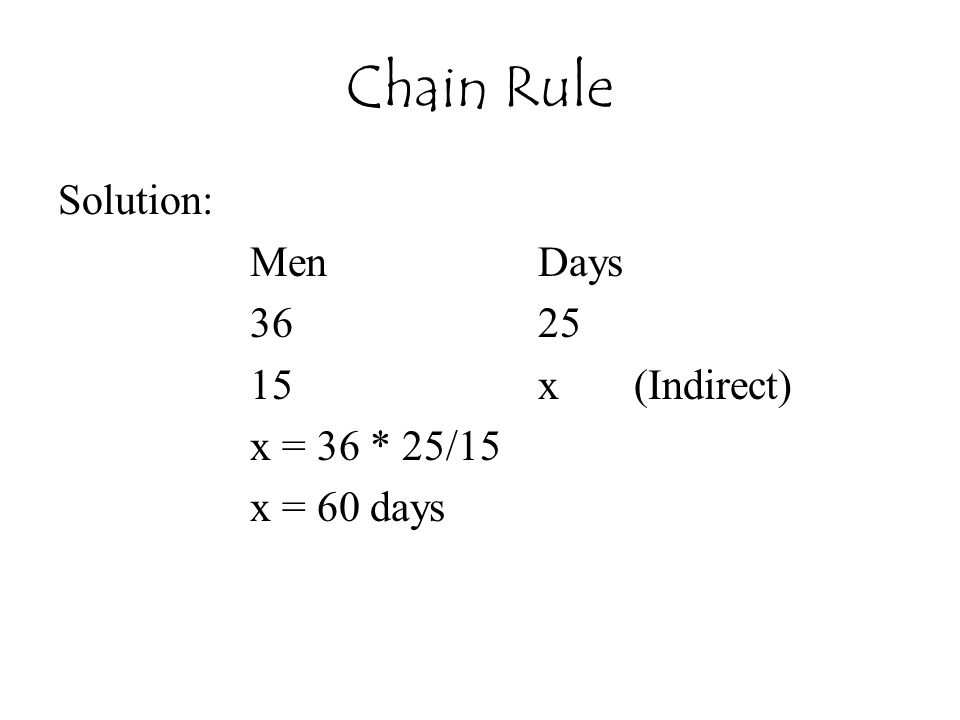 Chain Rule Solution: MenDays 3625 15x(Indirect) x = 36 * 25/15 x = 60 days
