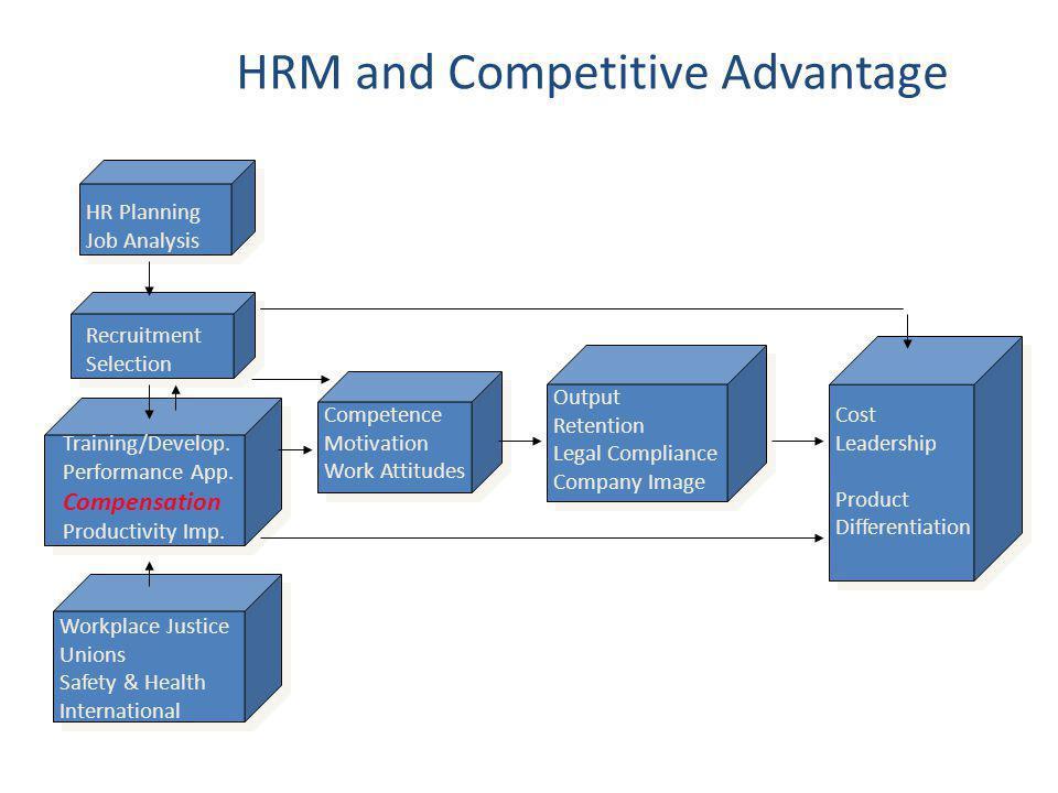 Employee Stock Ownership Plans (ESOP) Employee Stock Ownership Plan (ESOP) is an employee benefit plan.