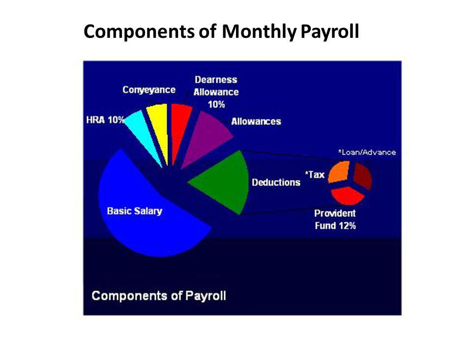 Components of Monthly Payroll