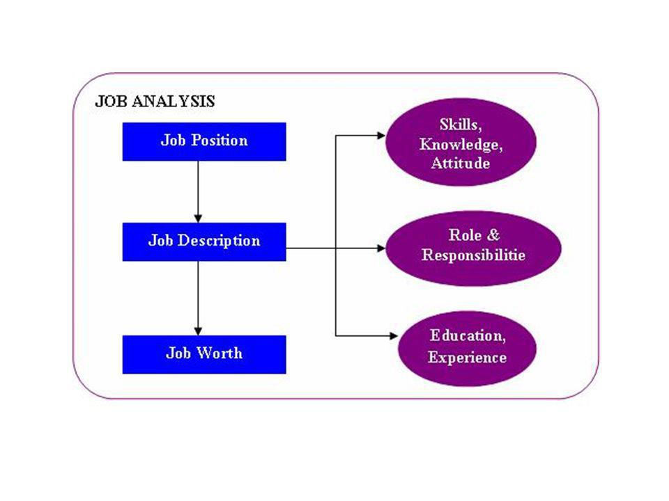 Cheap write my essay job evaluation and its objective   reportz