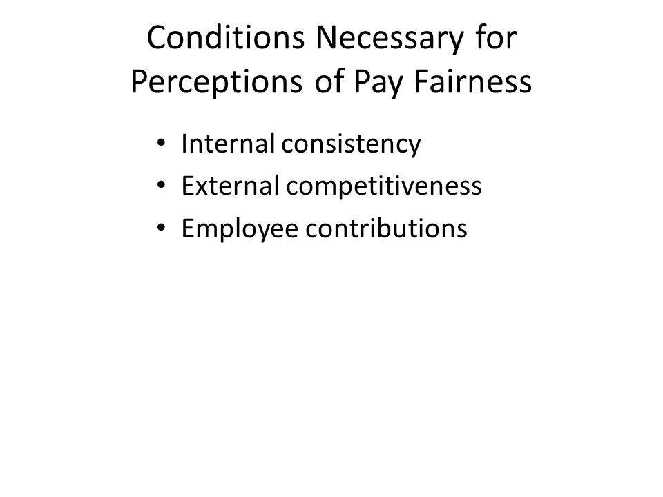 Conditions Necessary for Perceptions of Pay Fairness Internal consistency External competitiveness Employee contributions