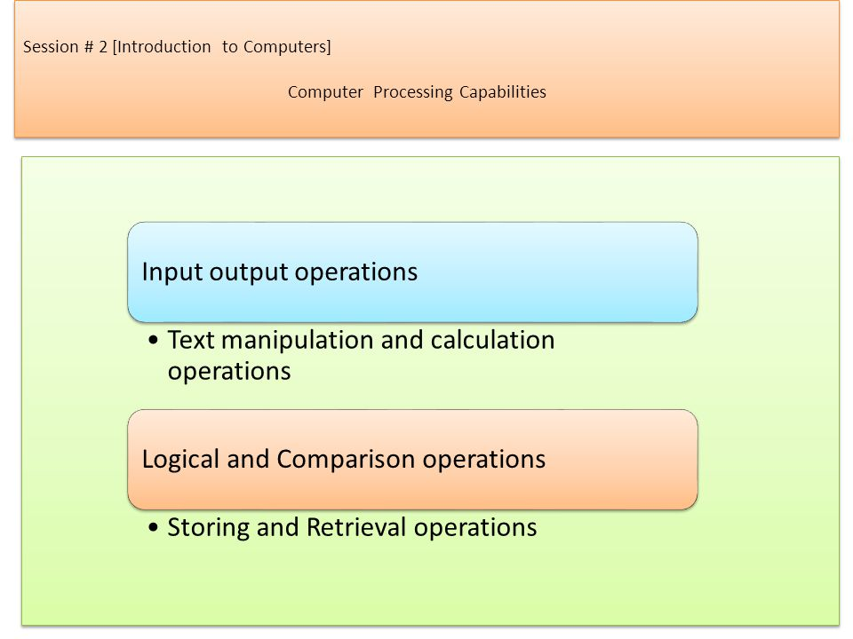 Session # 2 [Introduction to Computers] Computer Processing Capabilities October 10, 20144 Input output operations Text manipulation and calculation operations Logical and Comparison operations Storing and Retrieval operations