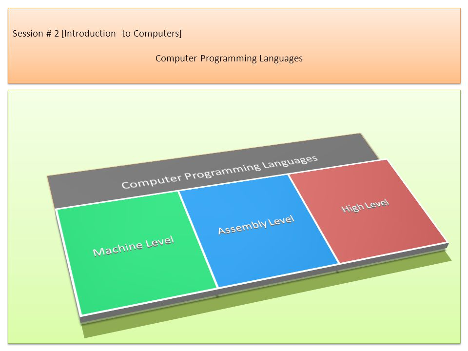Session # 2 [Introduction to Computers] Computer Programming Languages October 10, 20146
