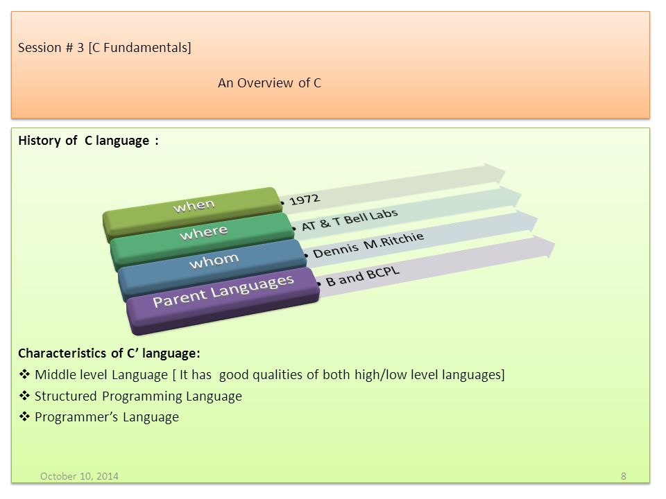 Session # 21 [Derived Types] Introduction to Derived Data Types Derived Types C language gives you five ways to create a custom data types, those are..