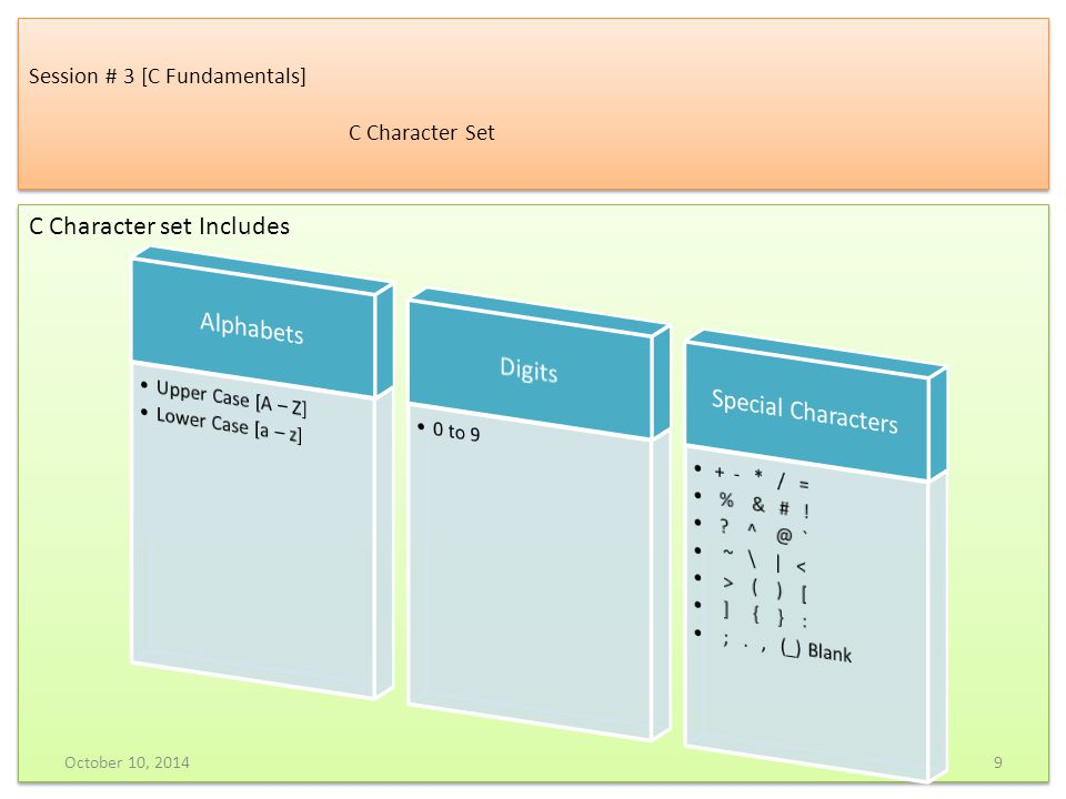 Session # 11 [Statements] Selection Statements switch C has a built-in multiple-branch selection statement, called switch, which successively test the value of an expression against list of integer or character constant.