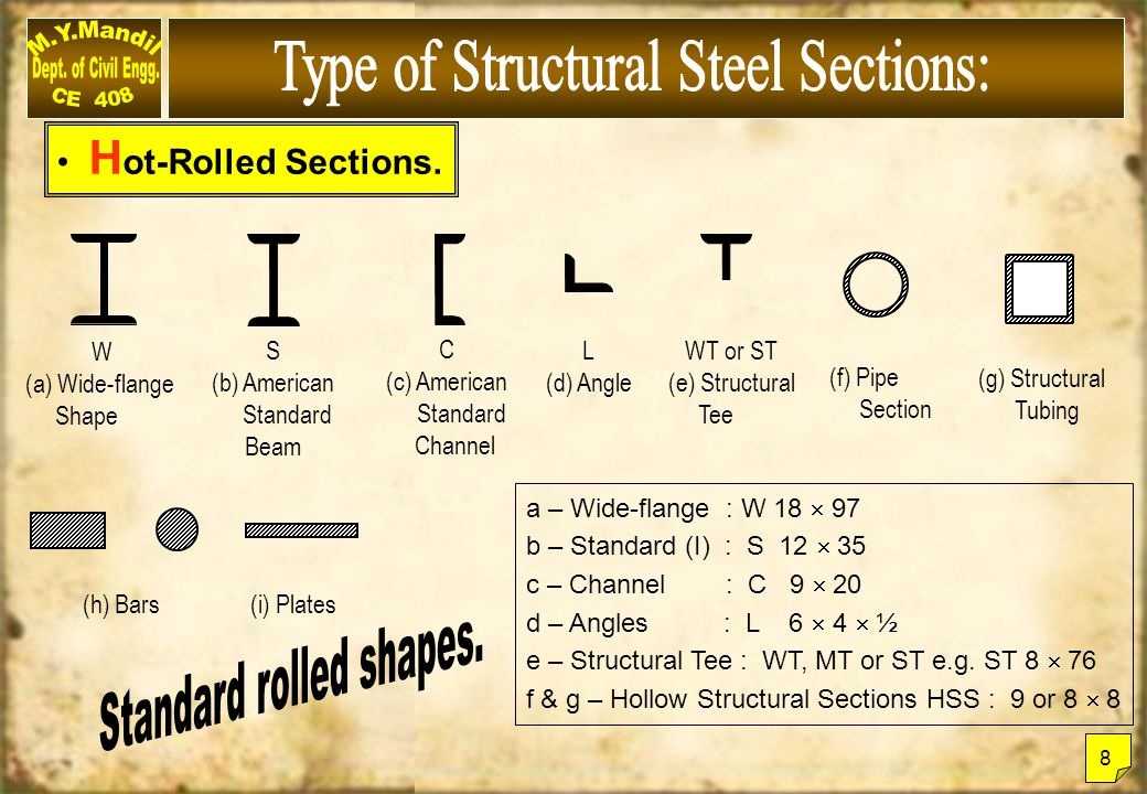 H ot-Rolled Sections. W (a) Wide-flange Shape S (b) American Standard Beam C (c) American Standard Channel L (d) Angle WT or ST (e) Structural Tee (f)
