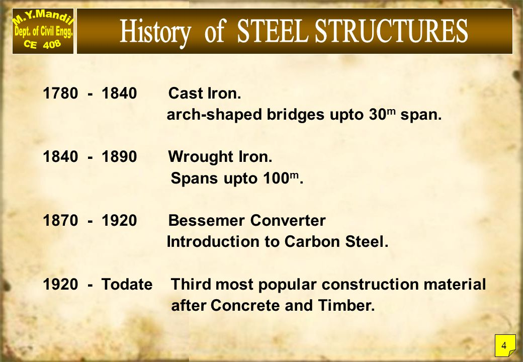 1780 - 1840 Cast Iron. arch-shaped bridges upto 30 m span. 1840 - 1890 Wrought Iron. Spans upto 100 m. 1870 - 1920 Bessemer Converter Introduction to