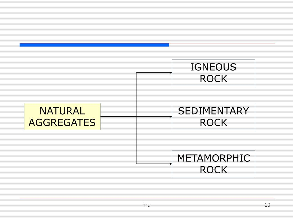 hra10 NATURAL AGGREGATES METAMORPHIC ROCK IGNEOUS ROCK SEDIMENTARY ROCK