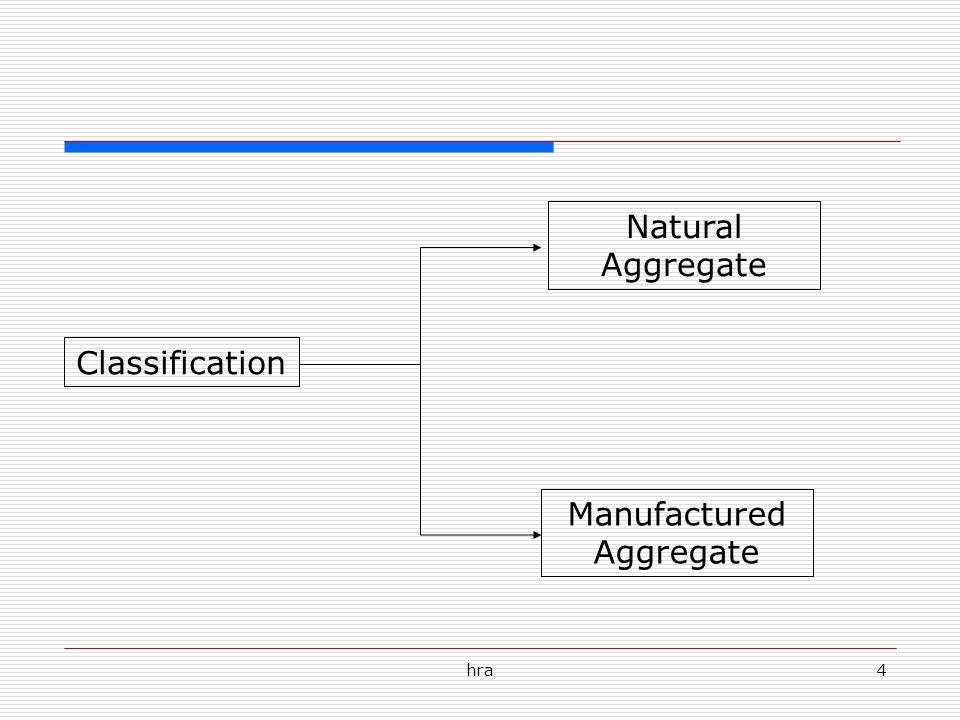 hra4 Classification Natural Aggregate Manufactured Aggregate
