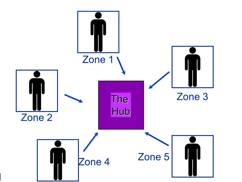 TheHub Zone 1 Zone 2 Zone 1 Zone 3 Zone 5 Zone 4