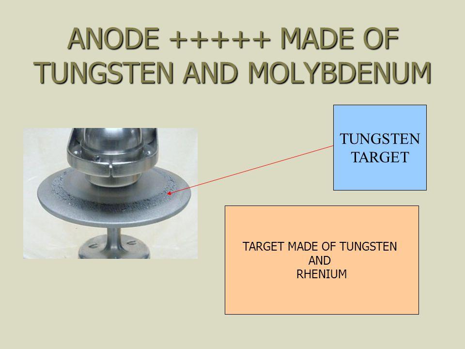 ANODE +++++ MADE OF TUNGSTEN AND MOLYBDENUM TUNGSTEN TARGET TARGET MADE OF TUNGSTEN AND RHENIUM