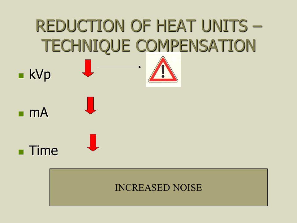 REDUCTION OF HEAT UNITS – TECHNIQUE COMPENSATION kVp kVp mA mA Time Time INCREASED NOISE