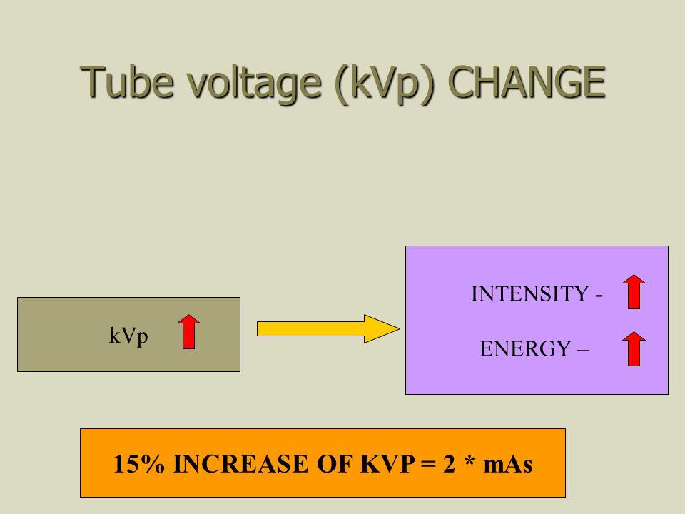 Tube voltage (kVp) CHANGE kVp INTENSITY - ENERGY – 15% INCREASE OF KVP = 2 * mAs