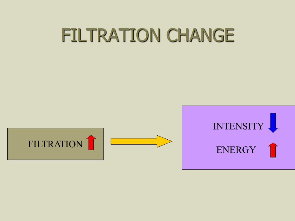 FILTRATION CHANGE FILTRATION INTENSITY ENERGY