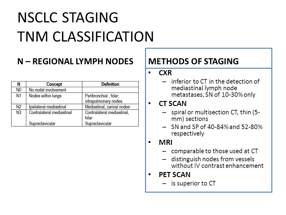 NSCLC STAGING TNM CLASSIFICATION N – REGIONAL LYMPH NODES METHODS OF STAGING CXR – inferior to CT in the detection of mediastinal lymph node metastases, SN of 10-30% only CT SCAN – spiral or multisection CT, thin (5- mm) sections – SN and SP of 40-84% and 52-80% respectively MRI – comparable to those used at CT – distinguish nodes from vessels without IV contrast enhancement PET SCAN – is superior to CT