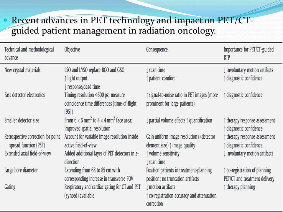 Recent advances in PET technology and impact on PET/CT- guided patient management in radiation oncology.