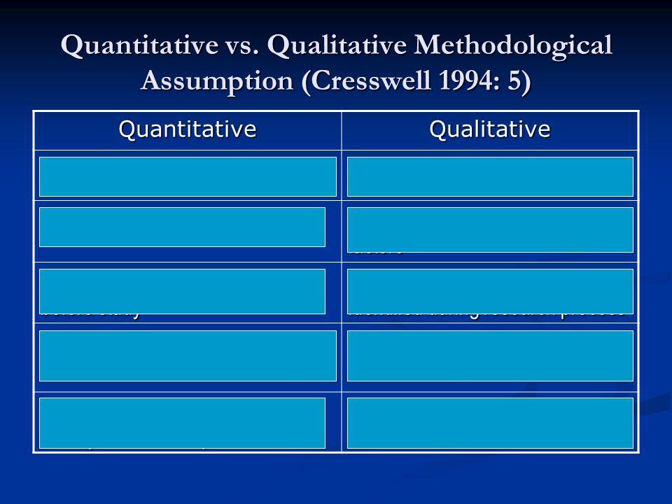 Quantitative vs. Qualitative Methodological Assumption (Cresswell 1994: 5) QuantitativeQualitative Deductive process Inductive process Cause and effec