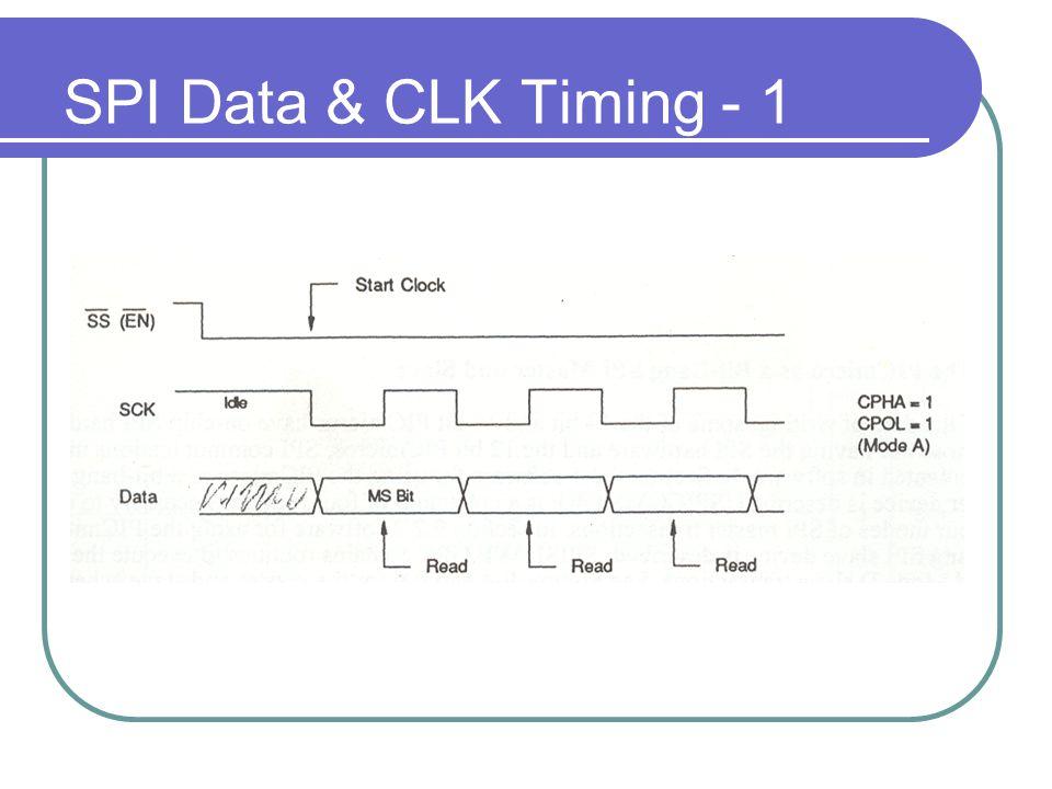 SPI Data & CLK Timing - 1