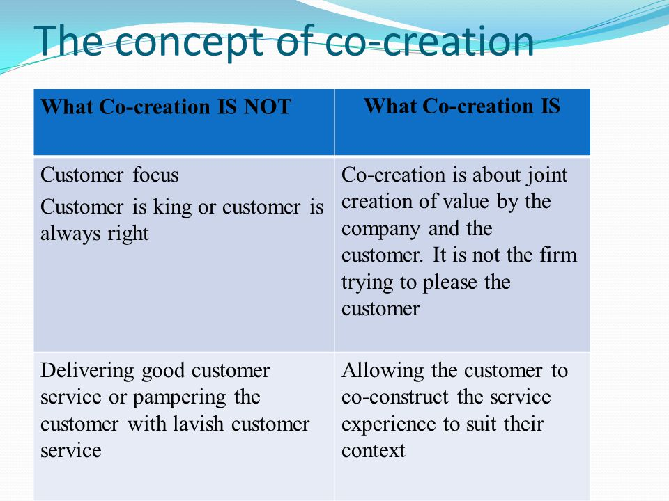 The concept of co-creation What Co-creation IS NOTWhat Co-creation IS Customer focus Customer is king or customer is always right Co-creation is about joint creation of value by the company and the customer.