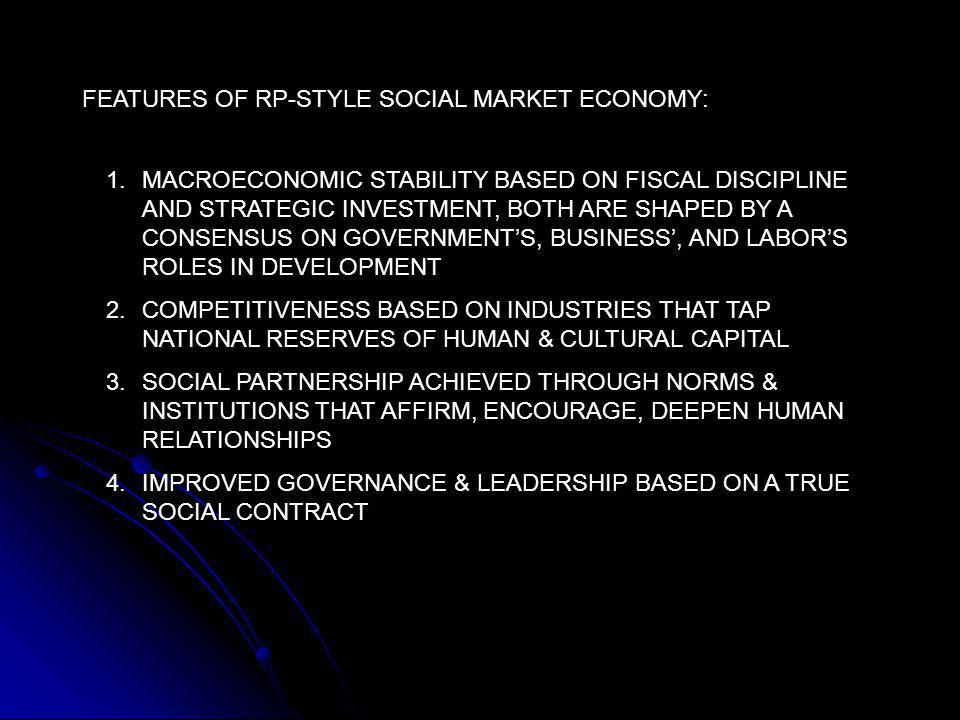 FEATURES OF RP-STYLE SOCIAL MARKET ECONOMY: 1.MACROECONOMIC STABILITY BASED ON FISCAL DISCIPLINE AND STRATEGIC INVESTMENT, BOTH ARE SHAPED BY A CONSENSUS ON GOVERNMENT'S, BUSINESS', AND LABOR'S ROLES IN DEVELOPMENT 2.COMPETITIVENESS BASED ON INDUSTRIES THAT TAP NATIONAL RESERVES OF HUMAN & CULTURAL CAPITAL 3.SOCIAL PARTNERSHIP ACHIEVED THROUGH NORMS & INSTITUTIONS THAT AFFIRM, ENCOURAGE, DEEPEN HUMAN RELATIONSHIPS 4.IMPROVED GOVERNANCE & LEADERSHIP BASED ON A TRUE SOCIAL CONTRACT