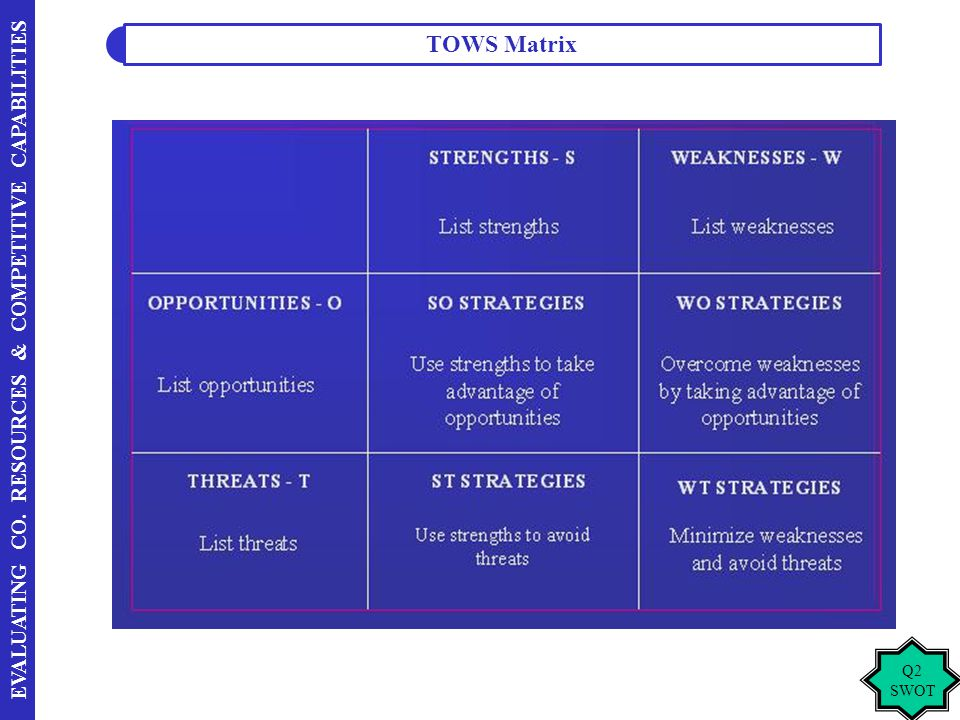 EVALUATING CO. RESOURCES & COMPETITIVE CAPABILITIES Q2 SWOT TOWS Matrix