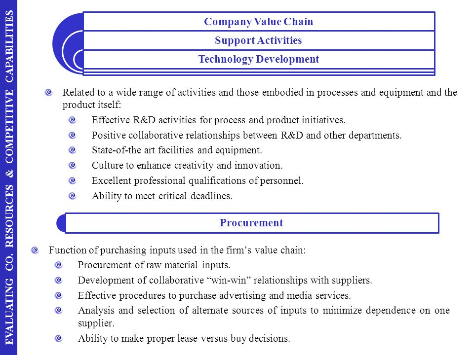 EVALUATING CO. RESOURCES & COMPETITIVE CAPABILITIES Related to a wide range of activities and those embodied in processes and equipment and the produc