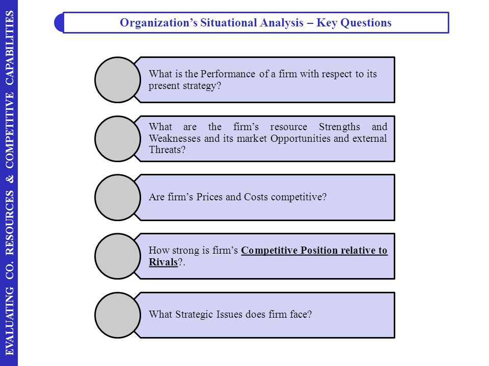 EVALUATING CO. RESOURCES & COMPETITIVE CAPABILITIES Organization's Situational Analysis – Key Questions What is the Performance of a firm with respect