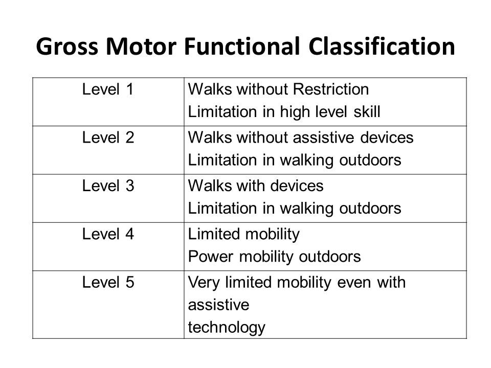 Gross Motor Functional Classification Level 1 Walks without Restriction Limitation in high level skill Level 2 Walks without assistive devices Limitation in walking outdoors Level 3 Walks with devices Limitation in walking outdoors Level 4 Limited mobility Power mobility outdoors Level 5Very limited mobility even with assistive technology