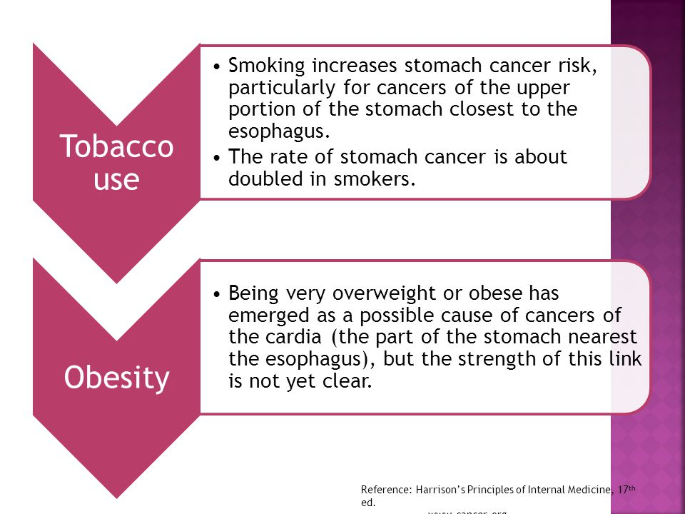 Tobacco use Smoking increases stomach cancer risk, particularly for cancers of the upper portion of the stomach closest to the esophagus. The rate of