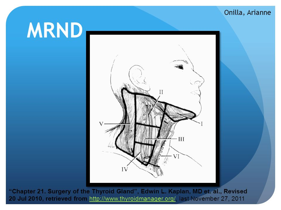 """MRND """"Chapter 21. Surgery of the Thyroid Gland"""", Edwin L. Kaplan, MD et. al., Revised 20 Jul 2010, retrieved from http://www.thyroidmanager.org/, last"""