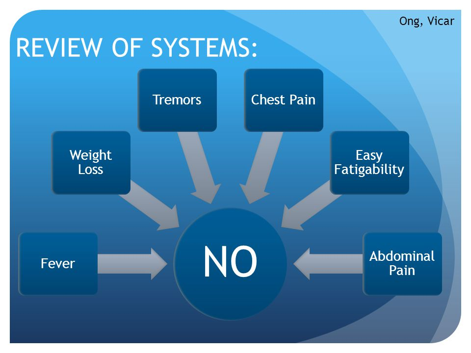 REVIEW OF SYSTEMS: NO Fever Weight Loss TremorsChest Pain Easy Fatigability Abdominal Pain Ong, Vicar