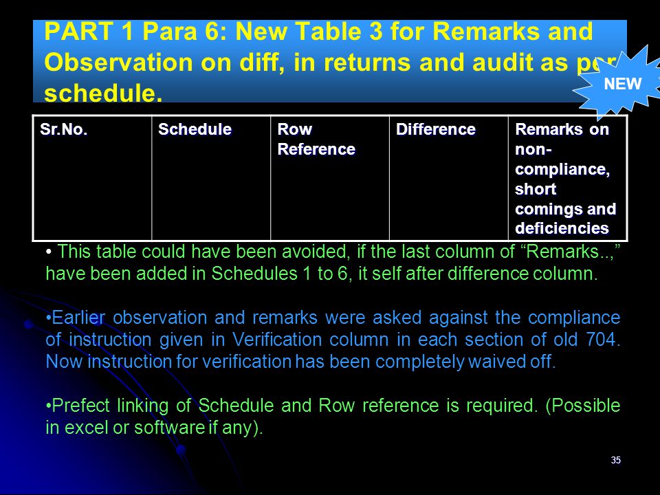 35 PART 1 Para 6: New Table 3 for Remarks and Observation on diff, in returns and audit as per schedule. NEWSr.No.Schedule Row Reference Difference Re