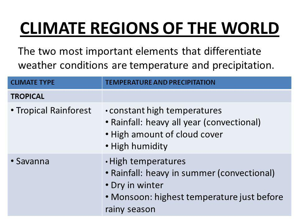 CLIMATE REGIONS OF THE WORLD The two most important elements that differentiate weather conditions are temperature and precipitation. CLIMATE TYPETEMP