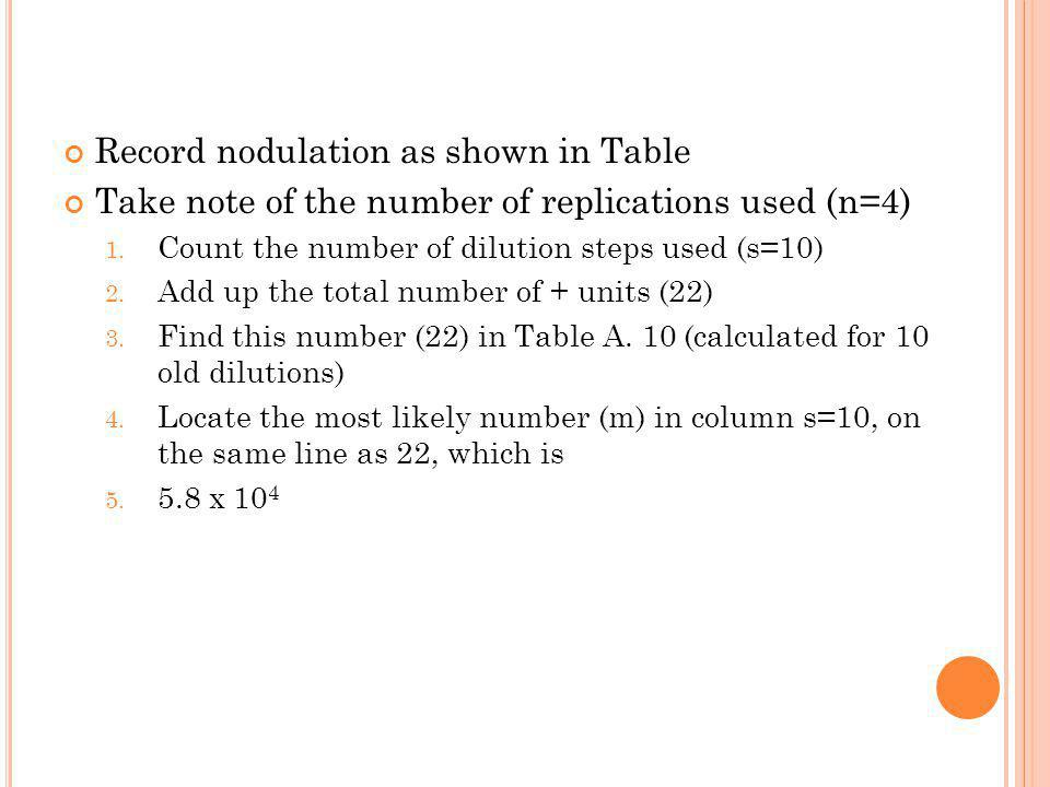 Record nodulation as shown in Table Take note of the number of replications used (n=4) 1. Count the number of dilution steps used (s=10) 2. Add up the