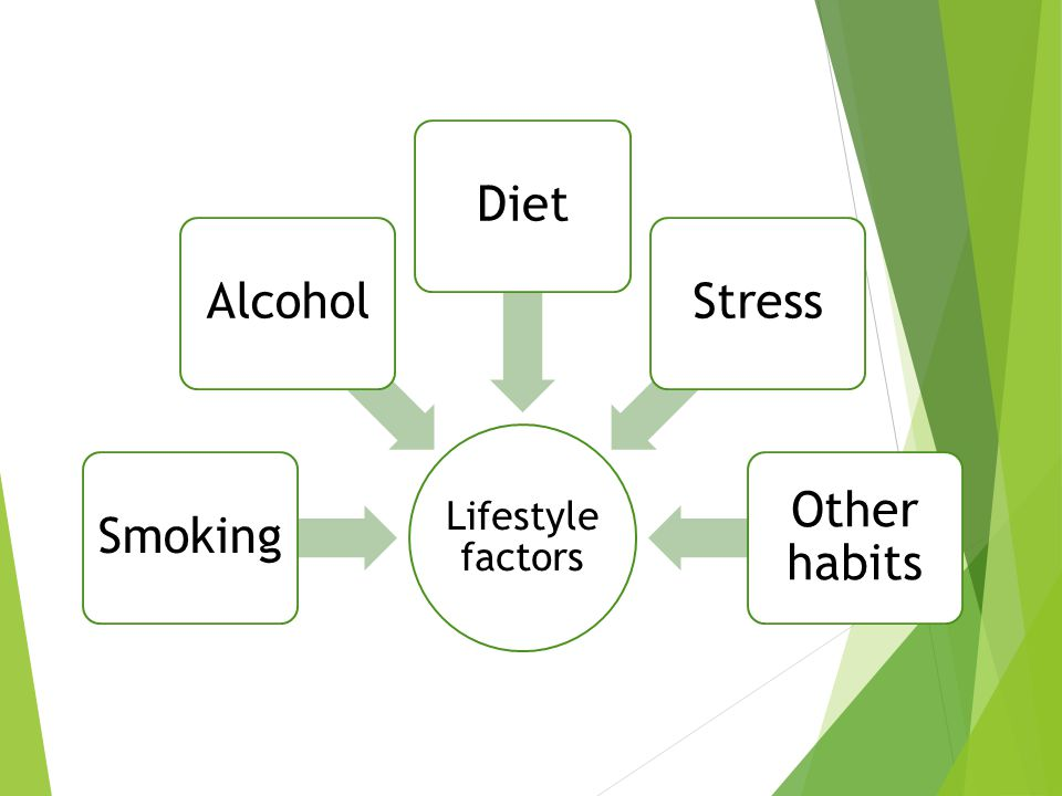 Lifestyle factors SmokingAlcoholDietStress Other habits